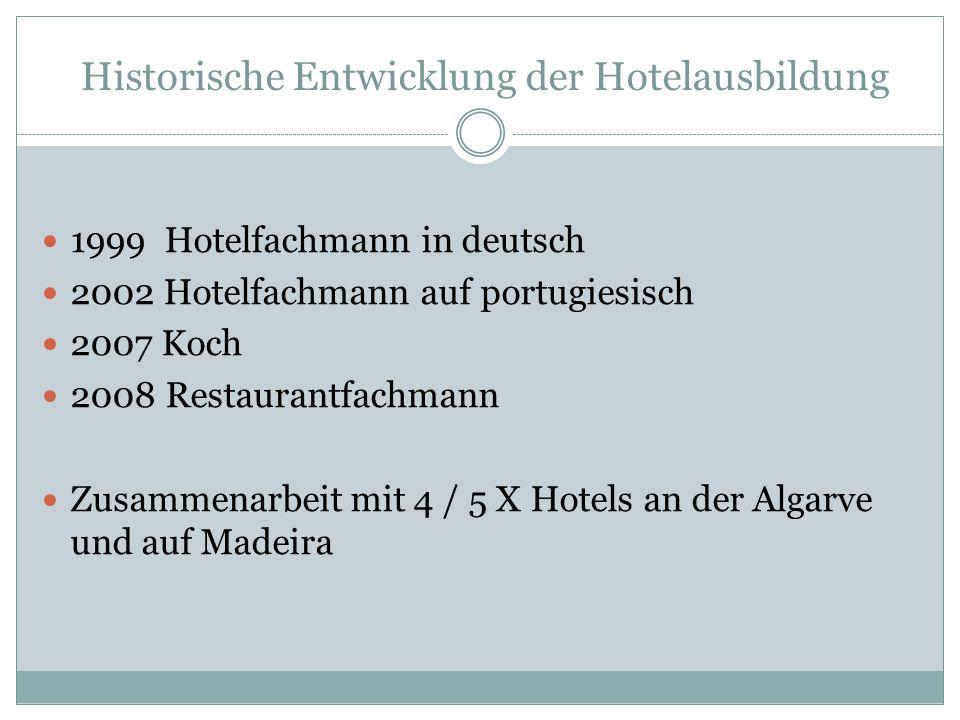 Historische Entwicklung der Hotelausbildung