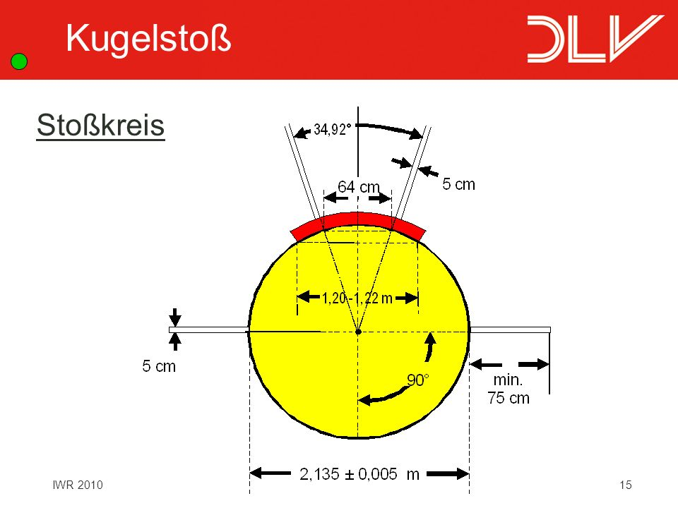 Kugelstoß Stoßkreis Regel 187 u. 188
