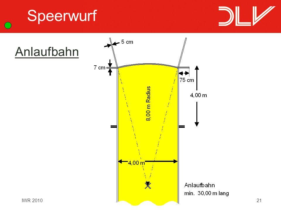Speerwurf Anlaufbahn Regel 187 u. 193 Anlaufbahn: