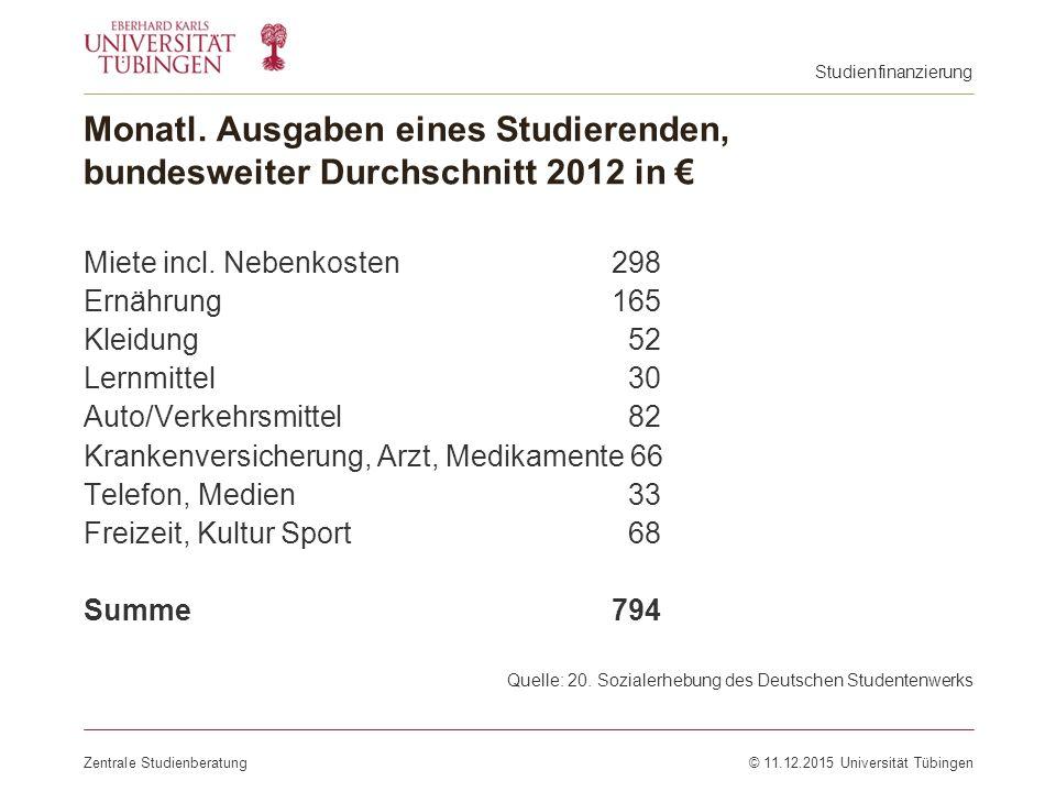 Studienfinanzierung Monatl. Ausgaben eines Studierenden, bundesweiter Durchschnitt 2012 in € Miete incl. Nebenkosten 298.