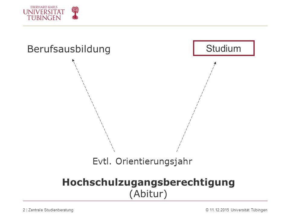 Hochschulzugangsberechtigung (Abitur)