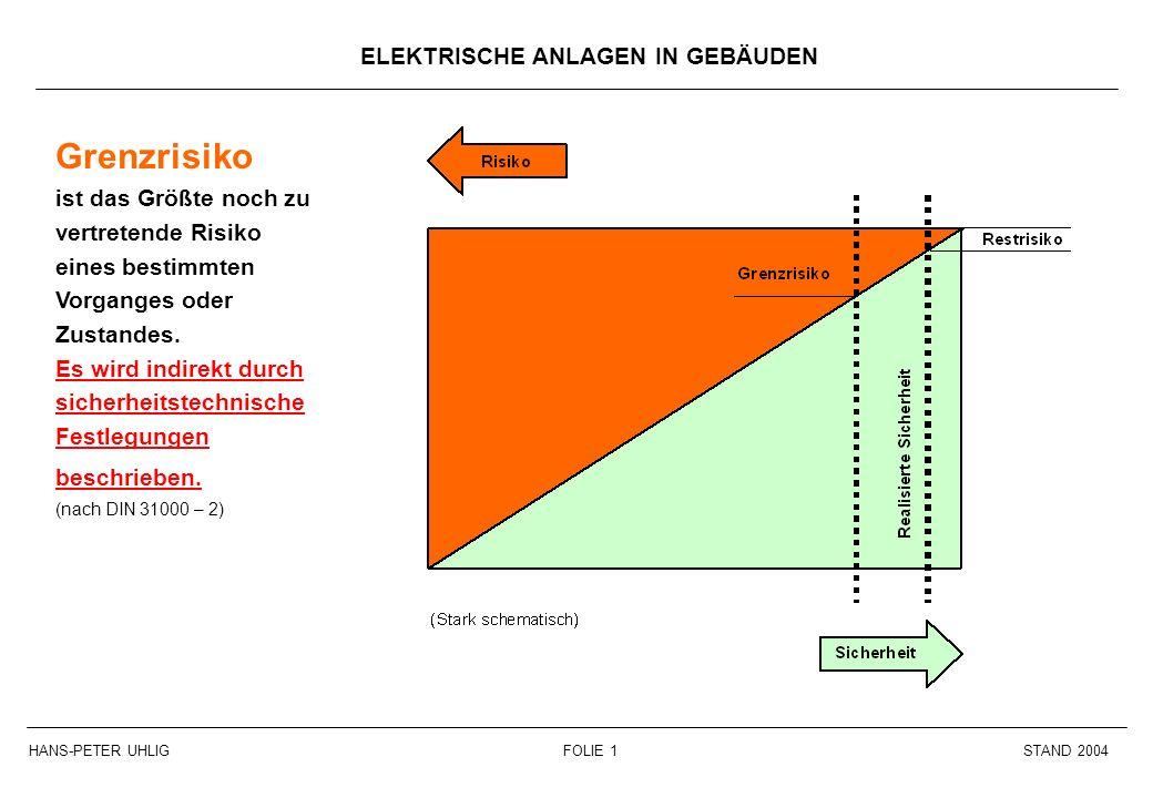 Erfreut Gebäude Elektrisches Diagramm Galerie - Elektrische ...