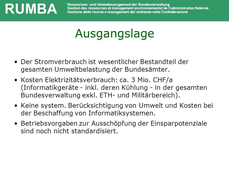 RUMBA Ressourcen- und Umweltmanagement der Bundesverwaltung. Gestion des ressources et management environnemental de l administration fédérale.