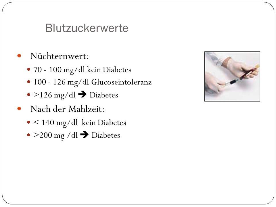 Blutzuckerwerte Nüchternwert: Nach der Mahlzeit: