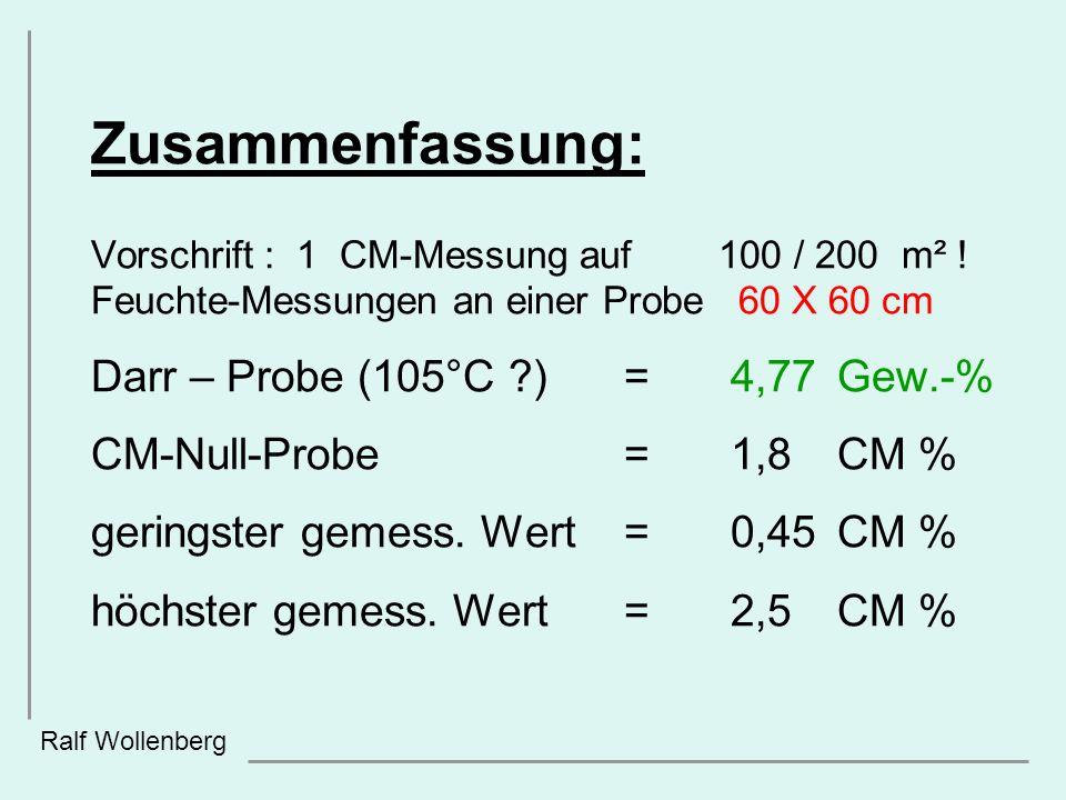 Zusammenfassung: Vorschrift : 1 CM-Messung auf 100 / 200 m²