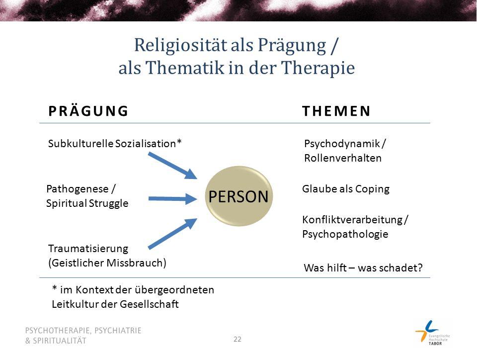 Religiosität als Prägung / als Thematik in der Therapie