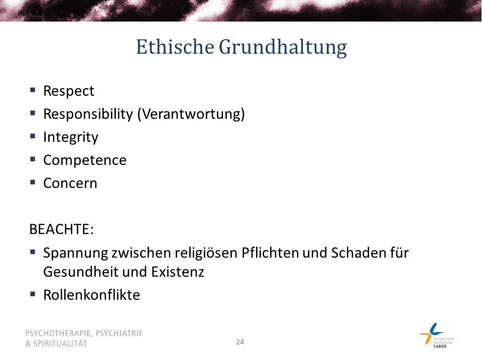 Ethische Grundhaltung