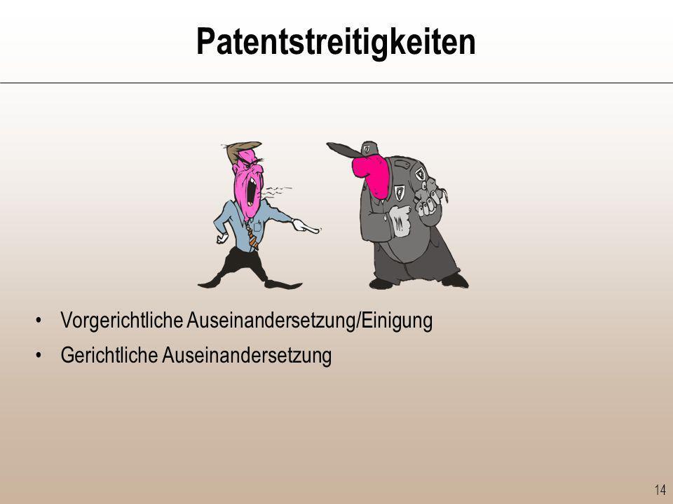 Patentstreitigkeiten
