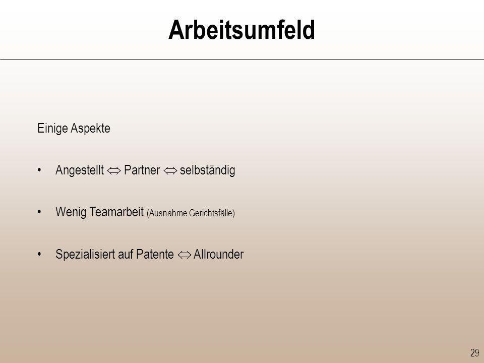 Arbeitsumfeld Einige Aspekte Angestellt  Partner  selbständig
