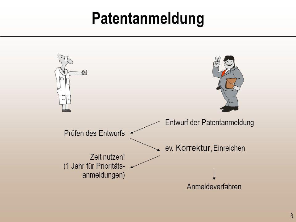 Patentanmeldung Entwurf der Patentanmeldung Prüfen des Entwurfs