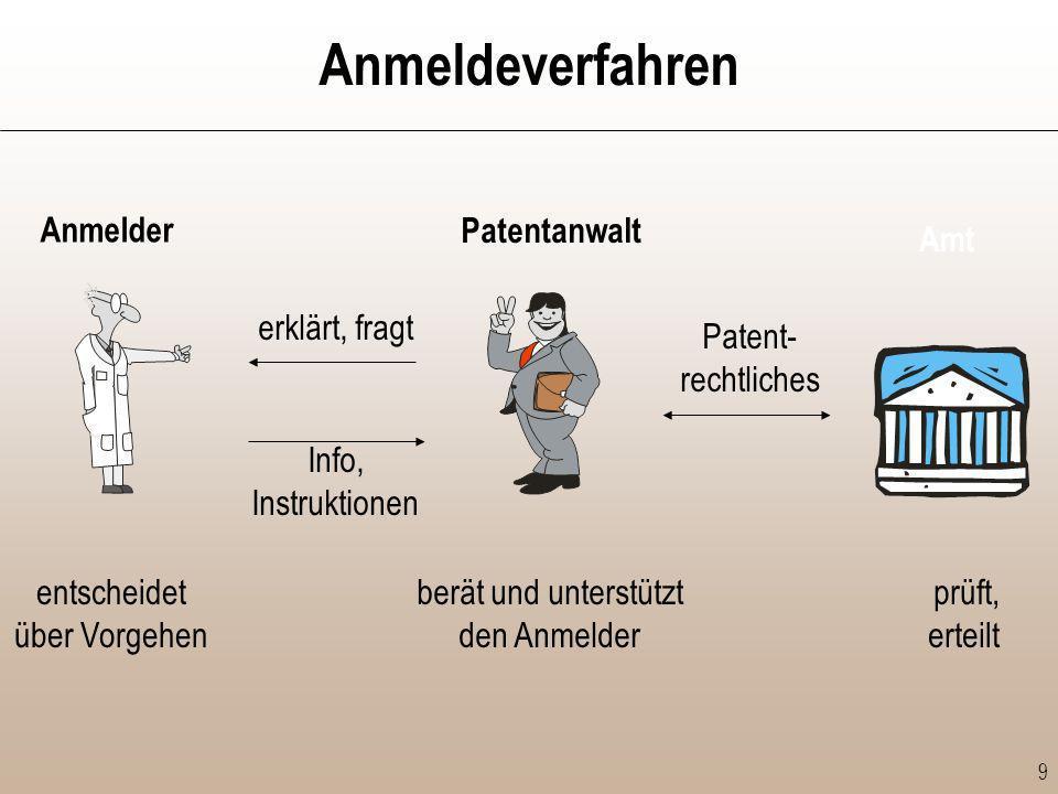 Anmeldeverfahren Anmelder Patentanwalt Amt erklärt, fragt Patent-