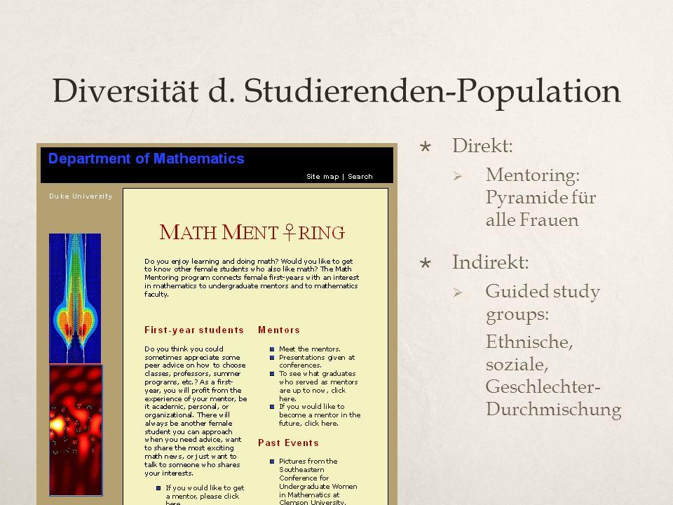 Diversität d. Studierenden-Population
