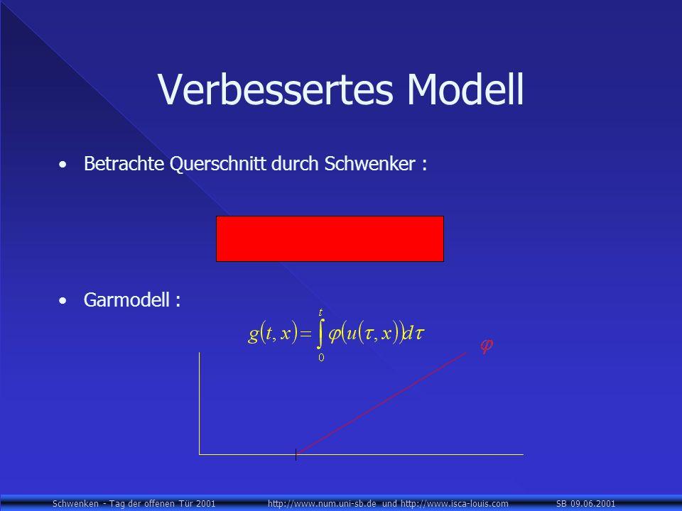 Verbessertes Modell Betrachte Querschnitt durch Schwenker :