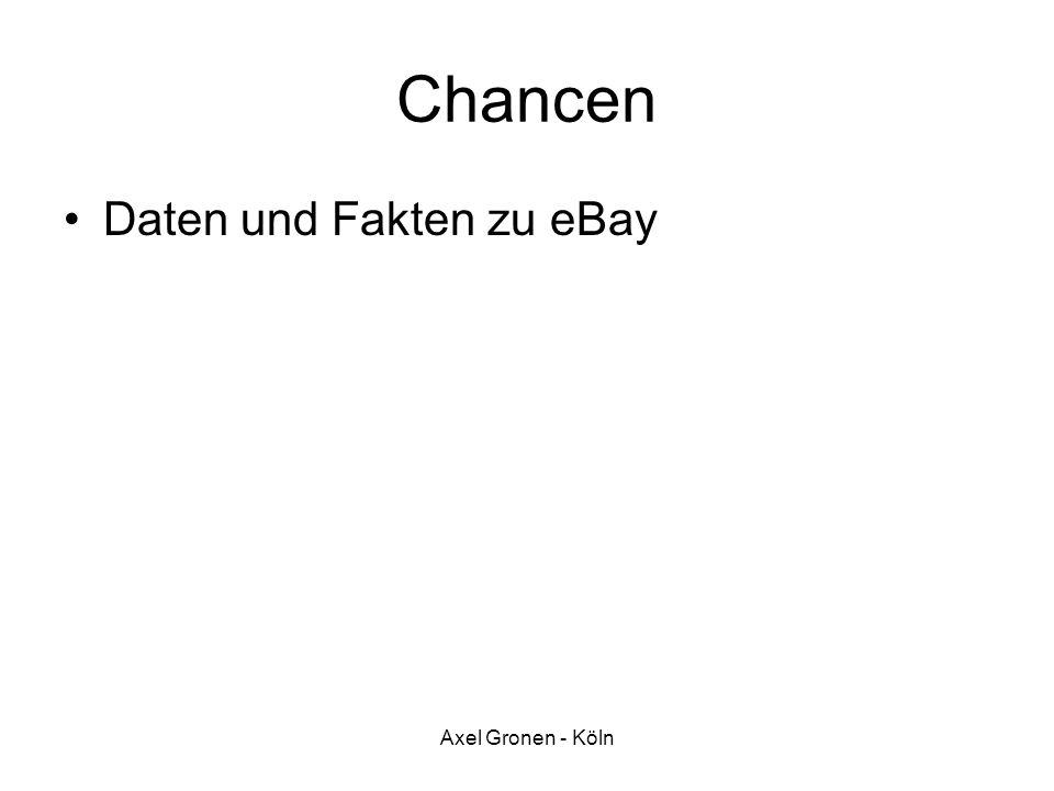 Chancen Daten und Fakten zu eBay Axel Gronen - Köln