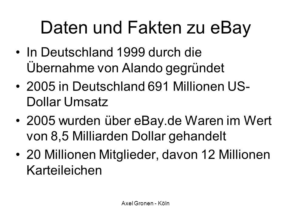 Daten und Fakten zu eBay