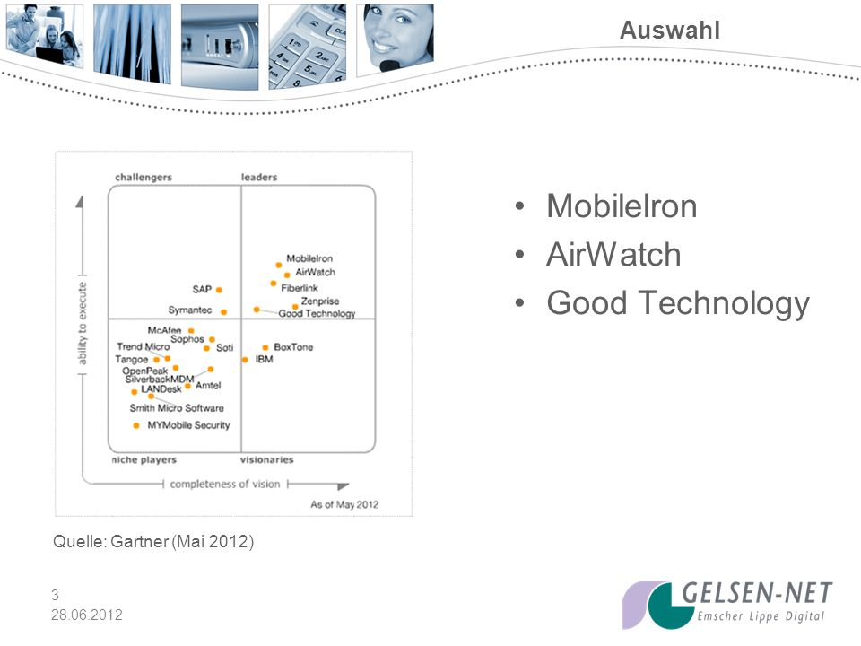 MobileIron AirWatch Good Technology Auswahl Quelle: Gartner (Mai 2012)