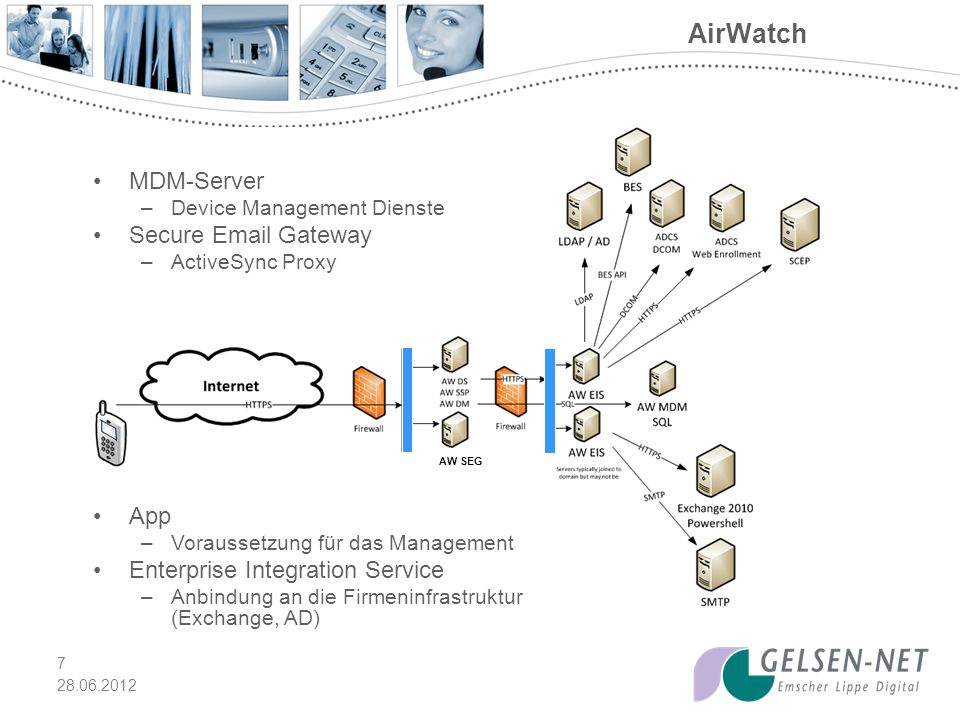 AirWatch MDM-Server Secure Email Gateway App