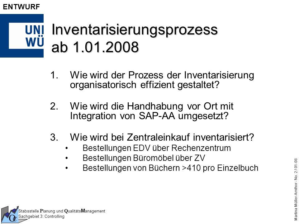 Inventarisierungsprozess ab 1.01.2008