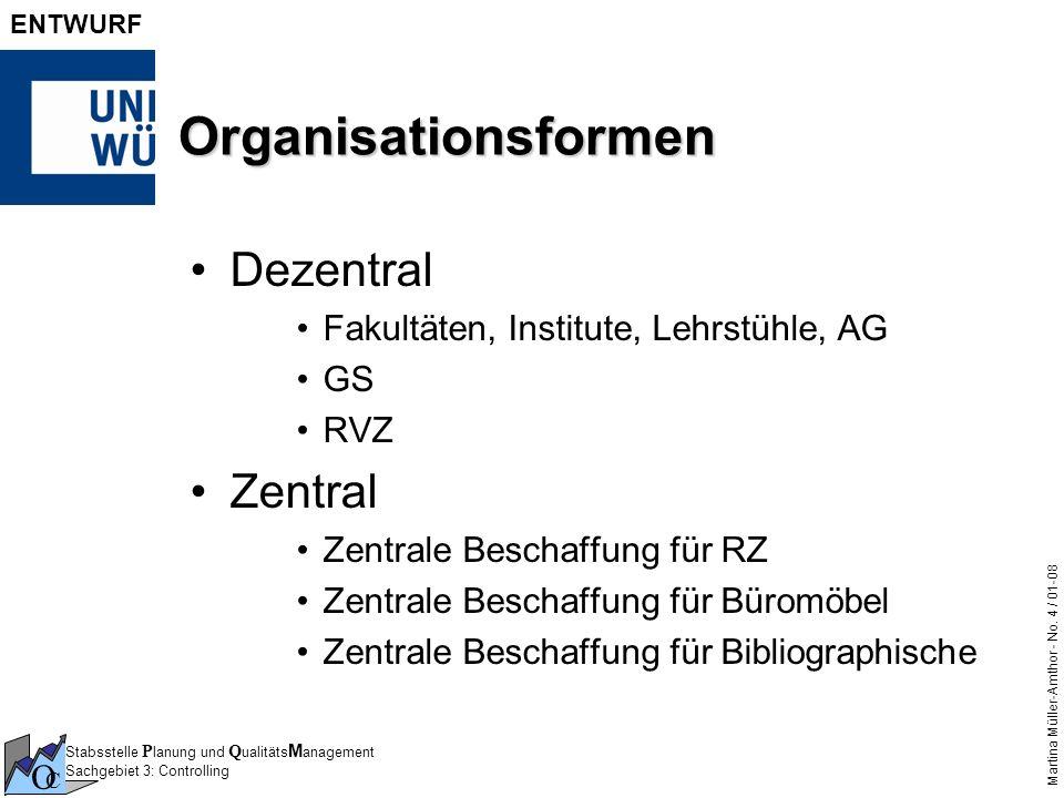 Organisationsformen Dezentral Zentral