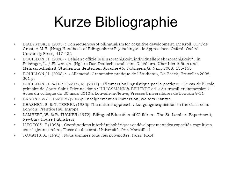 Kurze Bibliographie