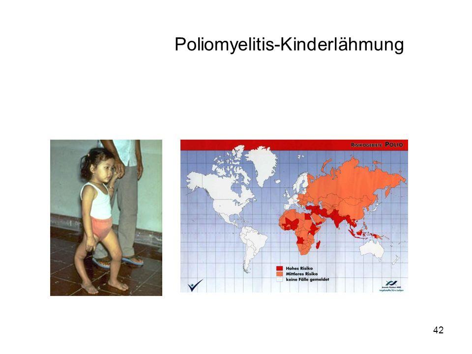 Poliomyelitis-Kinderlähmung