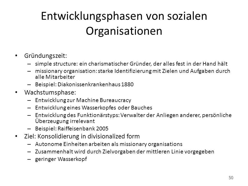 Entwicklungsphasen von sozialen Organisationen