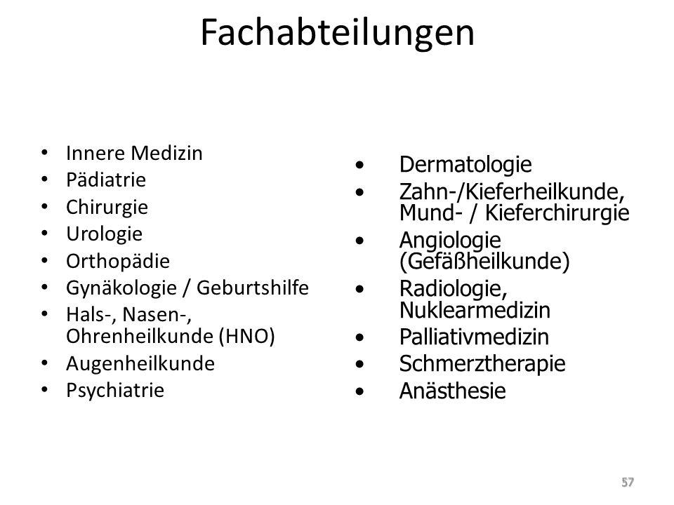Fachabteilungen Innere Medizin Pädiatrie Dermatologie Chirurgie