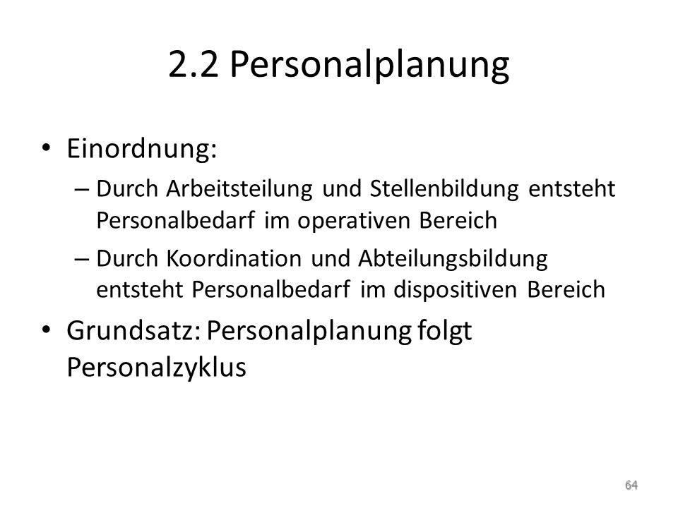 2.2 Personalplanung Einordnung: