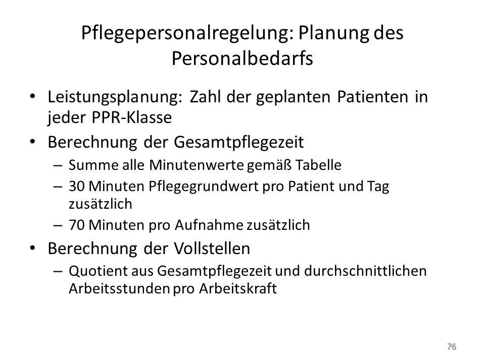 Pflegepersonalregelung: Planung des Personalbedarfs