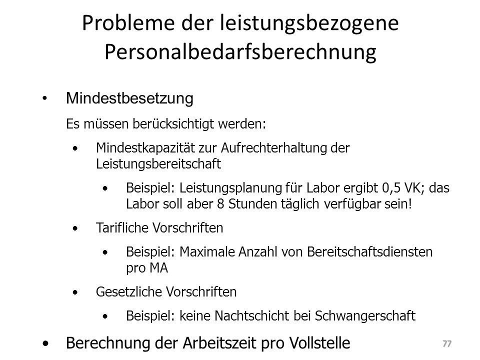 Probleme der leistungsbezogene Personalbedarfsberechnung