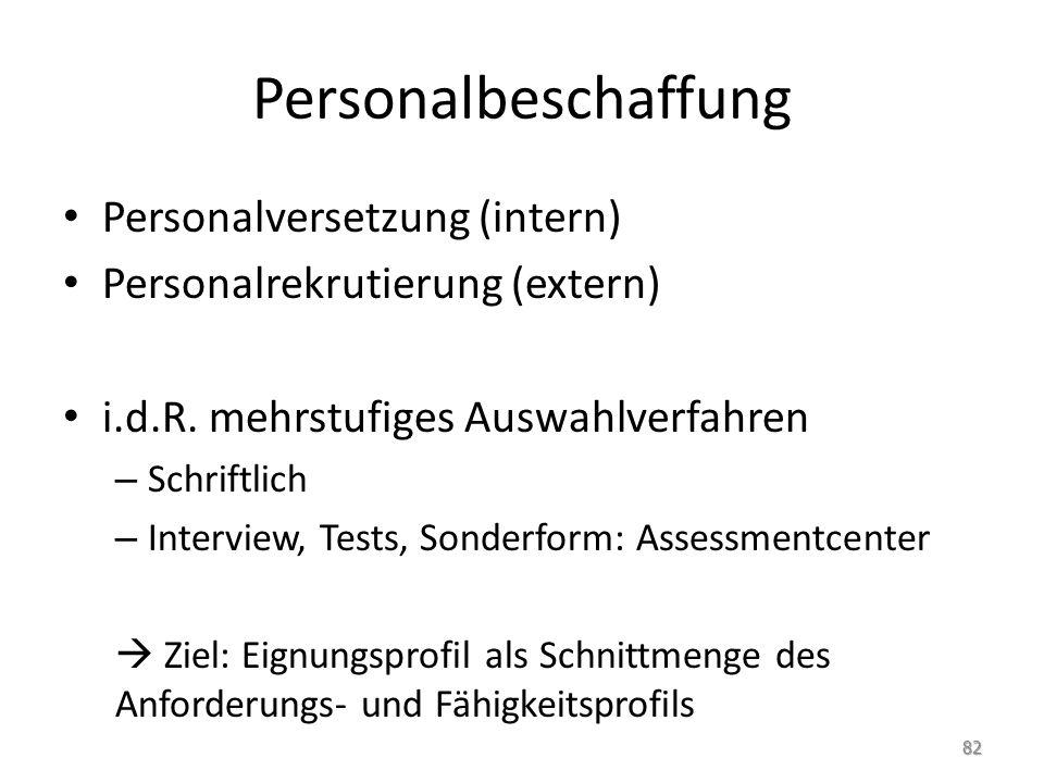 Personalbeschaffung Personalversetzung (intern)