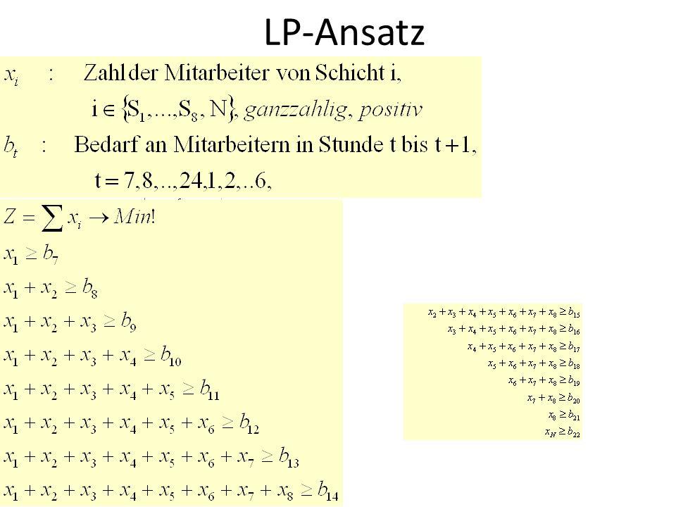 LP-Ansatz