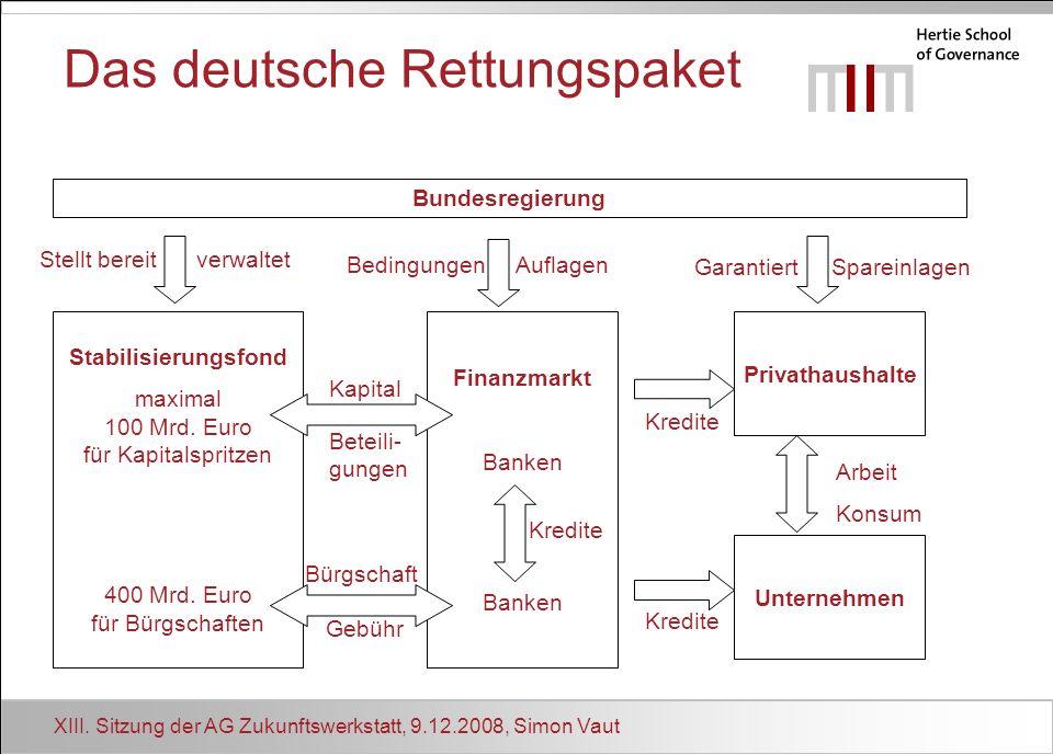 Das deutsche Rettungspaket