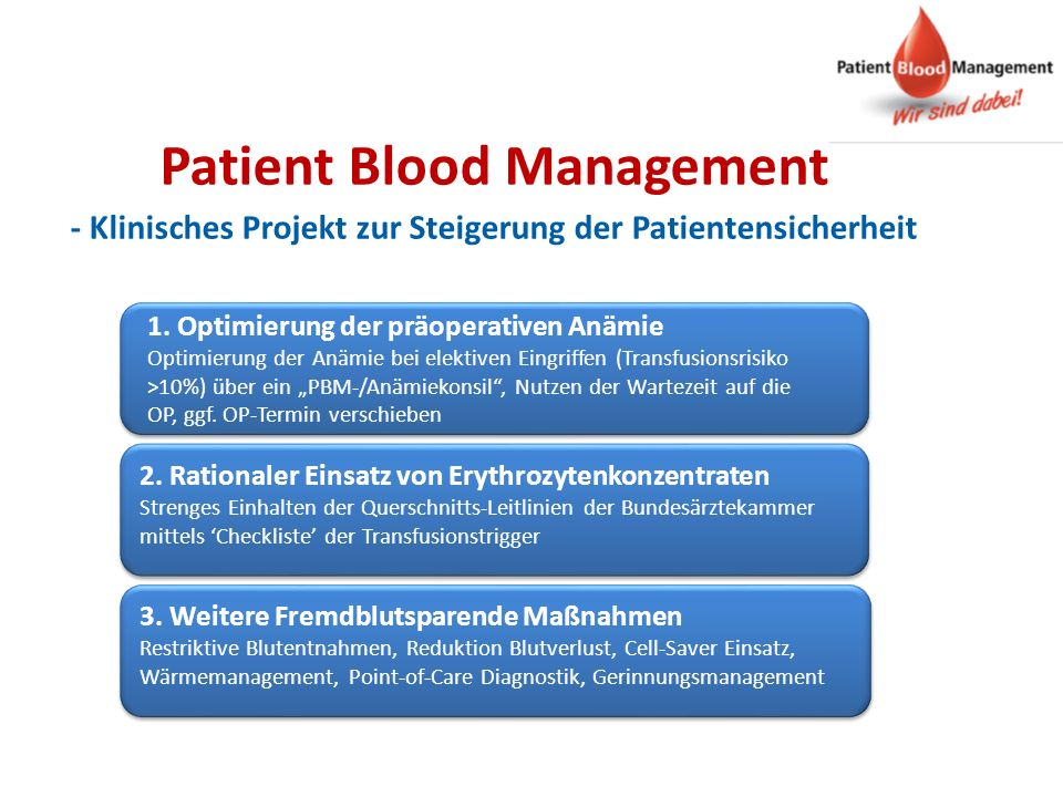 Patient Blood Management - Klinisches Projekt zur Steigerung der Patientensicherheit
