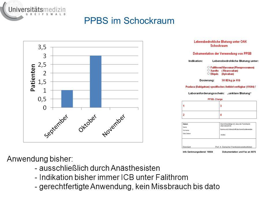 PPBS im Schockraum Anwendung bisher: