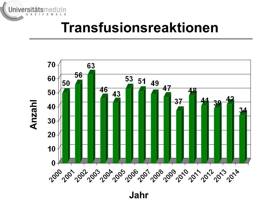 Transfusionsreaktionen