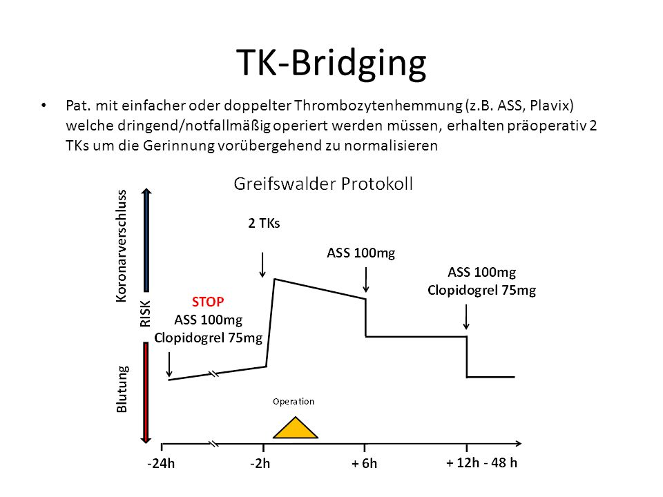 TK-Bridging
