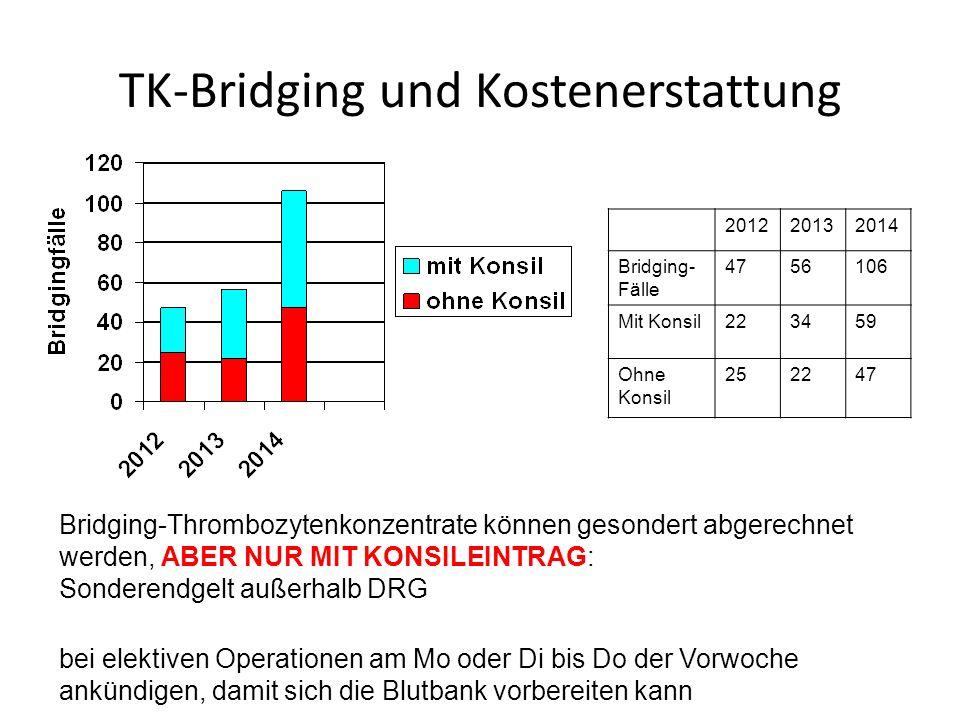 TK-Bridging und Kostenerstattung