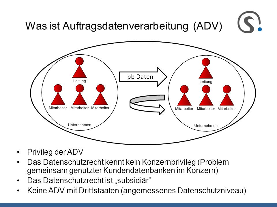Was ist Auftragsdatenverarbeitung (ADV)