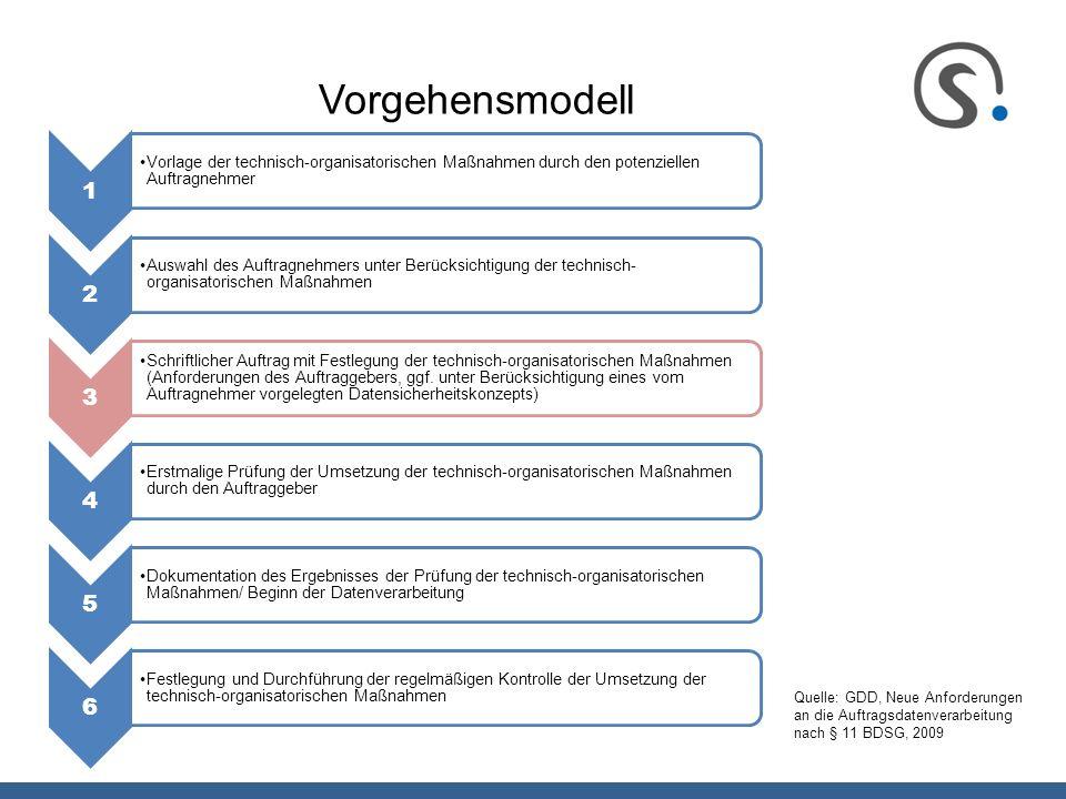Vorgehensmodell 1. Vorlage der technisch-organisatorischen Maßnahmen durch den potenziellen Auftragnehmer.