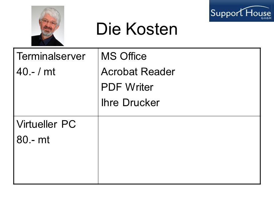 Die Kosten Terminalserver 40.- / mt MS Office Acrobat Reader