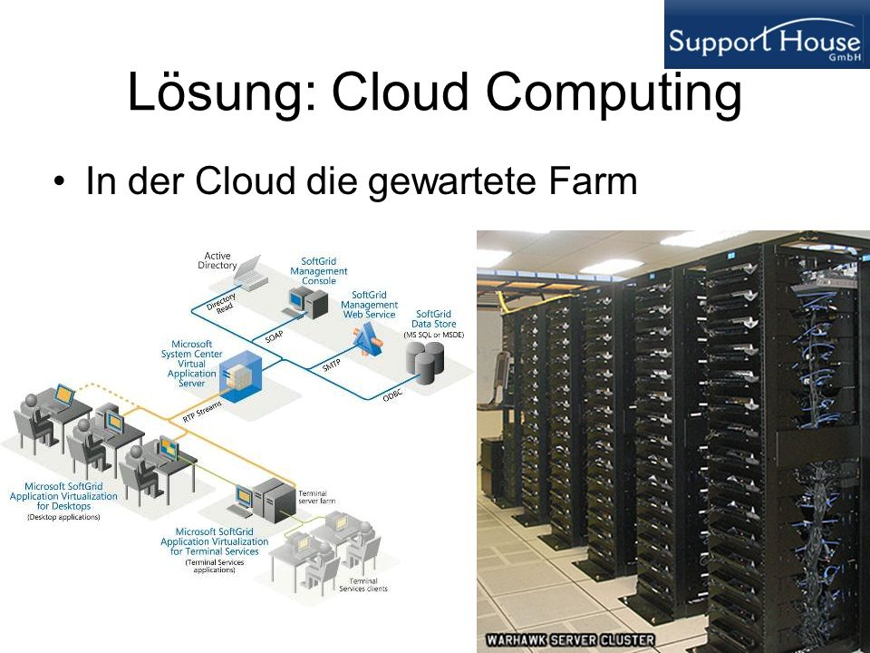 Lösung: Cloud Computing