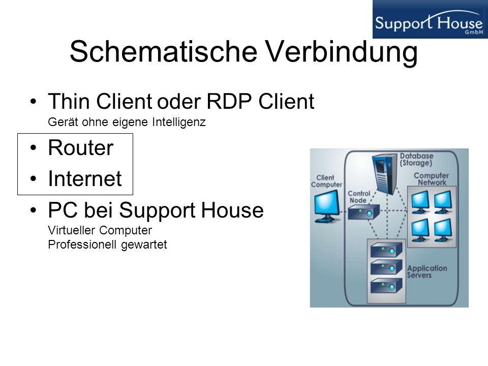 Gemütlich Schematische Software Fotos - Der Schaltplan - traveltopus ...