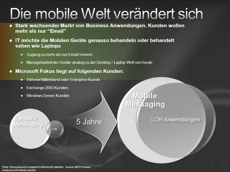 Die mobile Welt verändert sich