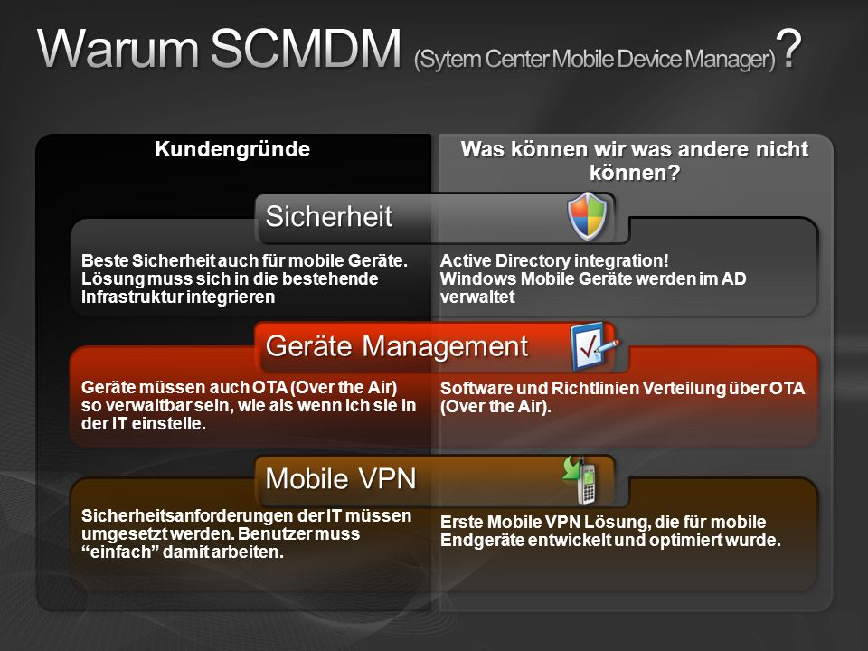 Warum SCMDM (Sytem Center Mobile Device Manager)