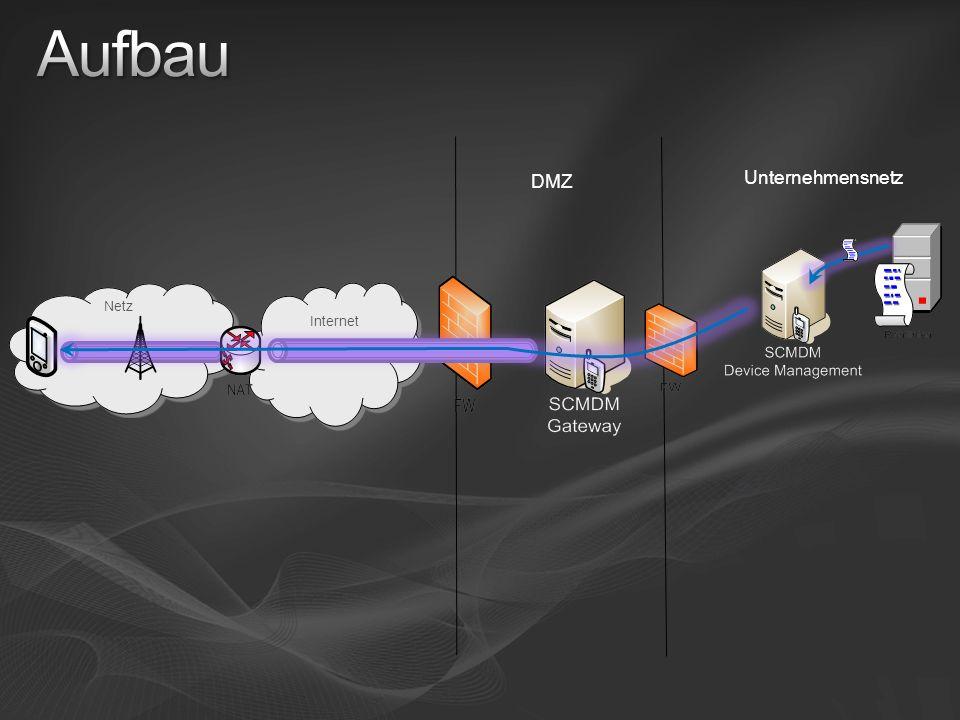 Aufbau DMZ Unternehmensnetz Netz Internet 25 25
