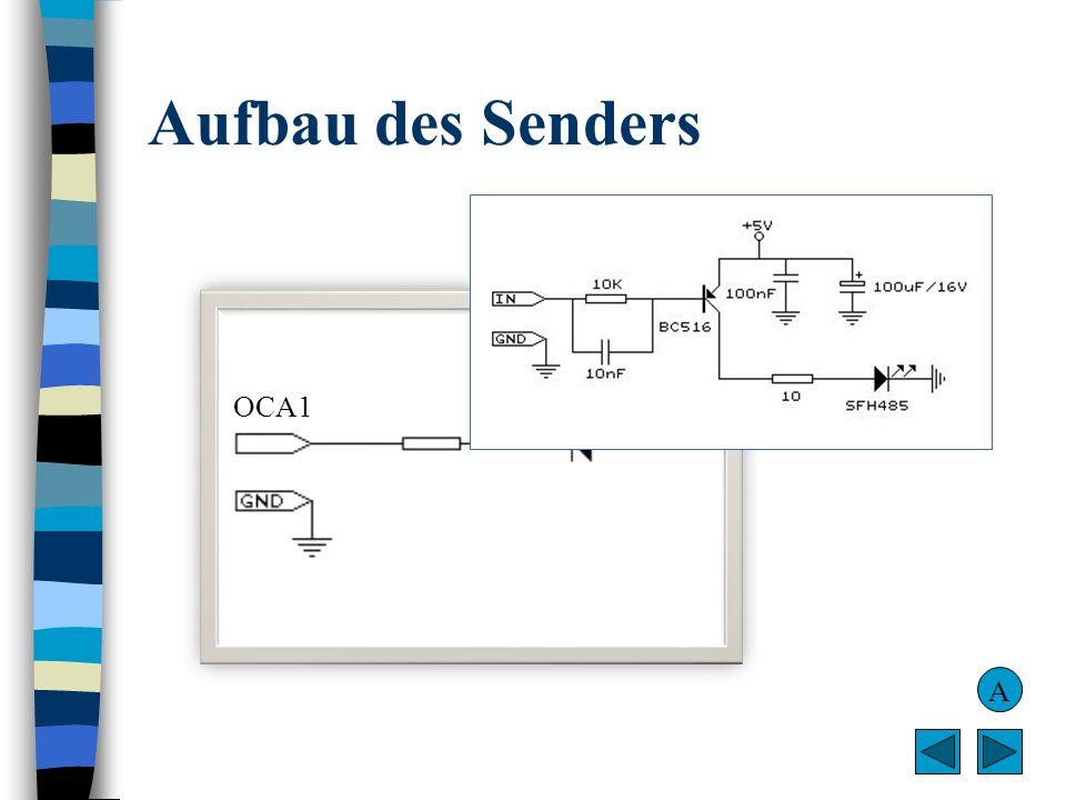 Aufbau des Senders OCA1 A