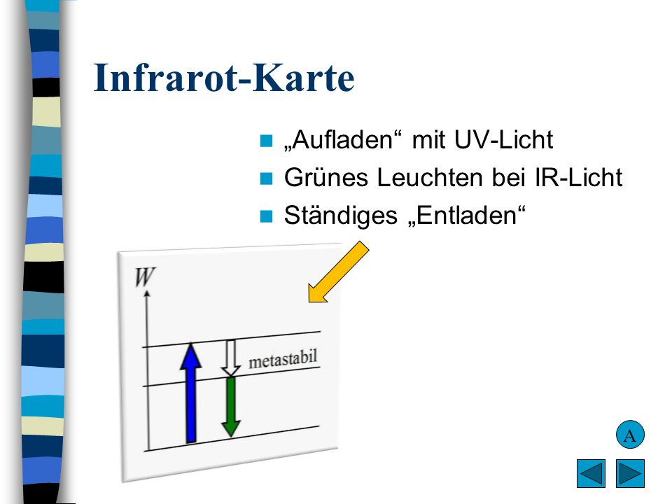"""Infrarot-Karte """"Aufladen mit UV-Licht Grünes Leuchten bei IR-Licht"""