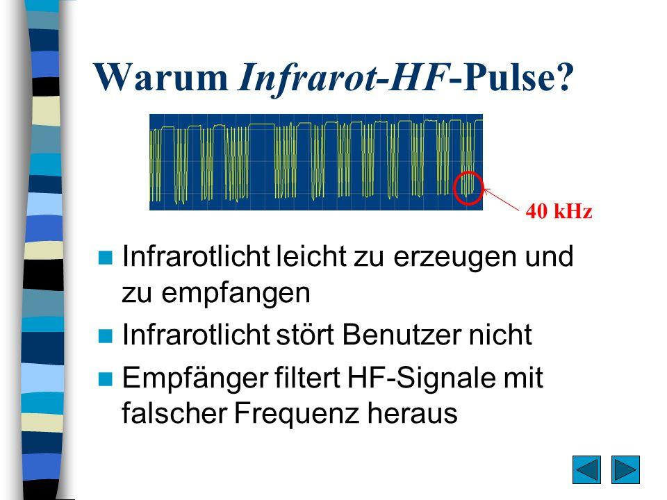 Warum Infrarot-HF-Pulse