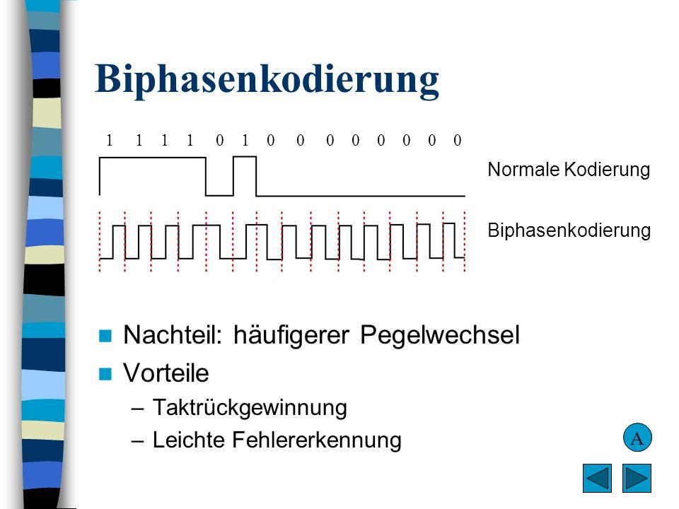 Biphasenkodierung Nachteil: häufigerer Pegelwechsel Vorteile